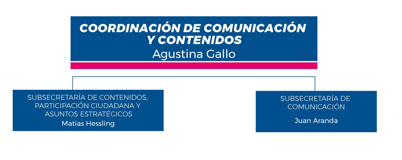 Comunicacion-y-Contenidos