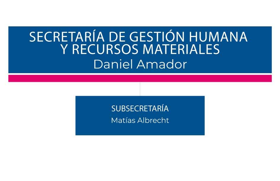 Secretaria-Gestion-Humana-y-Recursos-Materiales